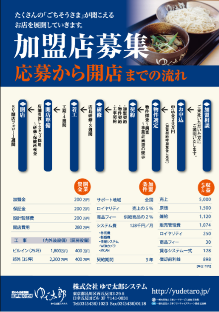 ゆで太郎フランチャイズ【開業までの流れ】