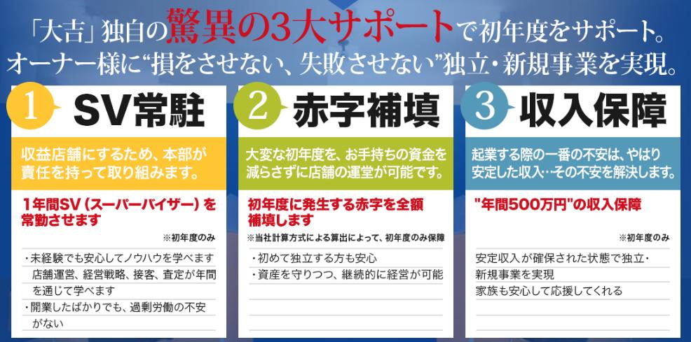 大吉フランチャイズ【収益モデル分析・利益率・回収期間】