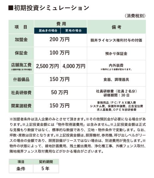 韓丼フランチャイズ【開店前準備金】