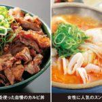 韓丼フランチャイズの全貌【儲かる理由】利益率・オーナー年収