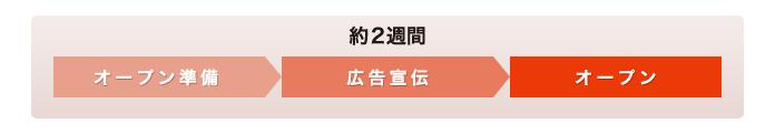 赤からフランチャイズ【資料請求】